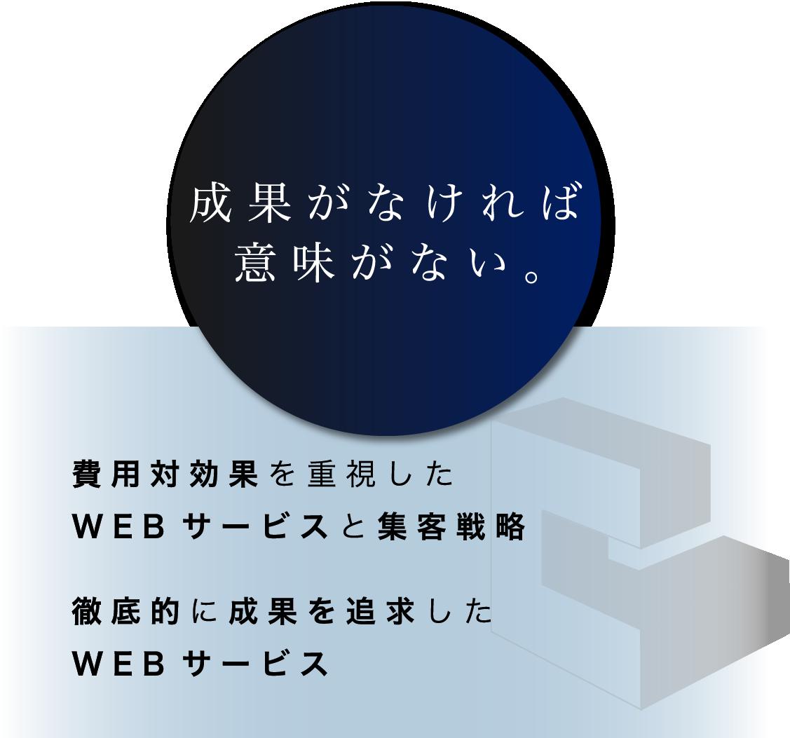 成果がなければ意味がない。費用対効果を重視した、WEBサービスと集客戦略。徹底的に成果を追求したWEBサービス。